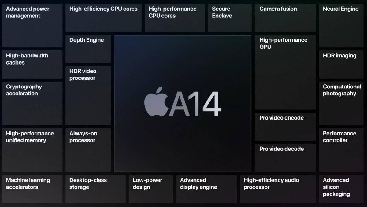 تراشه پردازنده جدید اپل A14